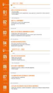 programa-training-gestion_compro_cl